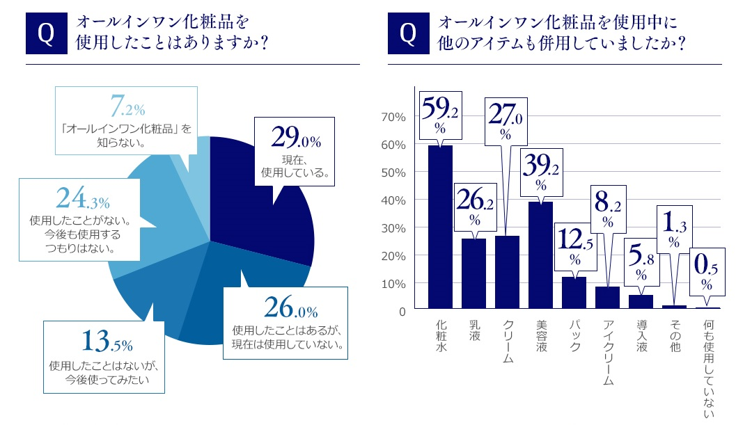 %e3%82%aa%e3%83%bc%e3%83%ab%e3%82%a4%e3%83%b3%e3%83%af%e3%83%b3%e3%81%a0%e3%81%91%e3%81%a7%e3%81%af%e4%b8%8d%e6%ba%80